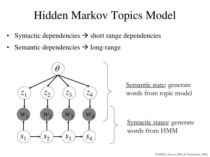 Hidden Markov Topics Model