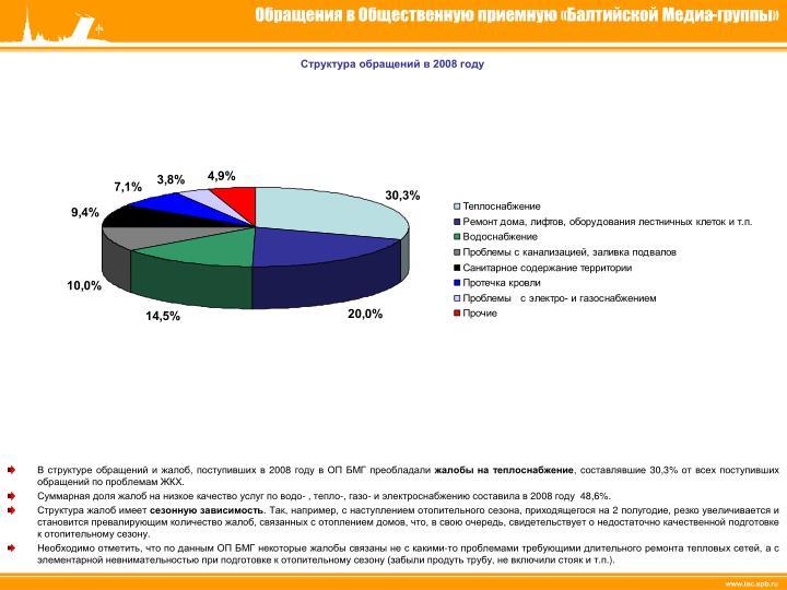 Обращения в Общественную приемную «Балтийской Медиа-группы»