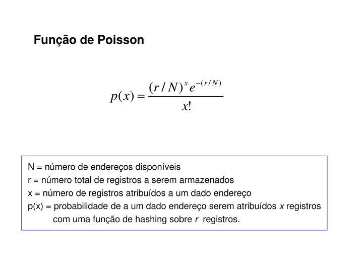 Função de Poisson
