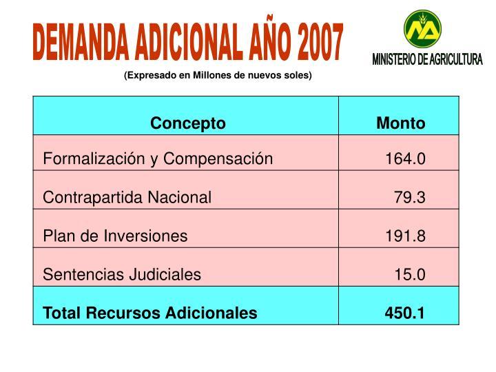 DEMANDA ADICIONAL AÑO 2007