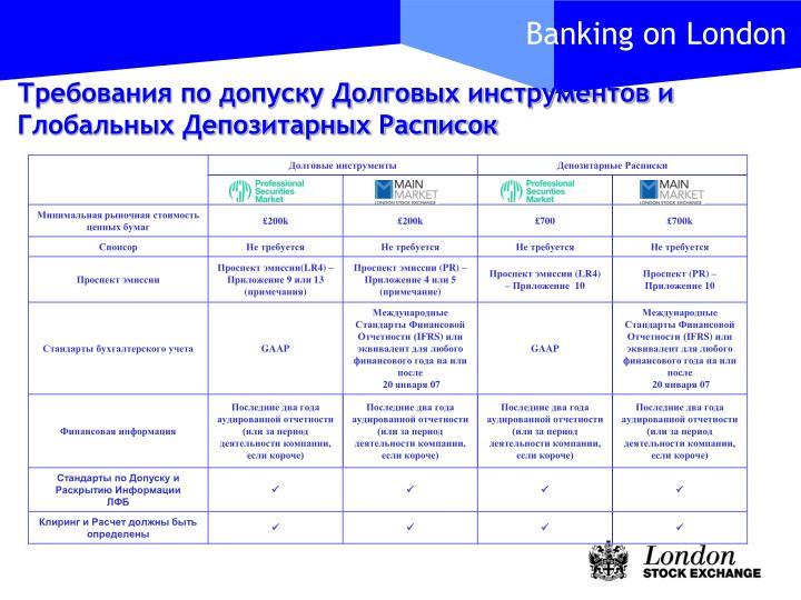 Требования по допуску Долговых инструментов и