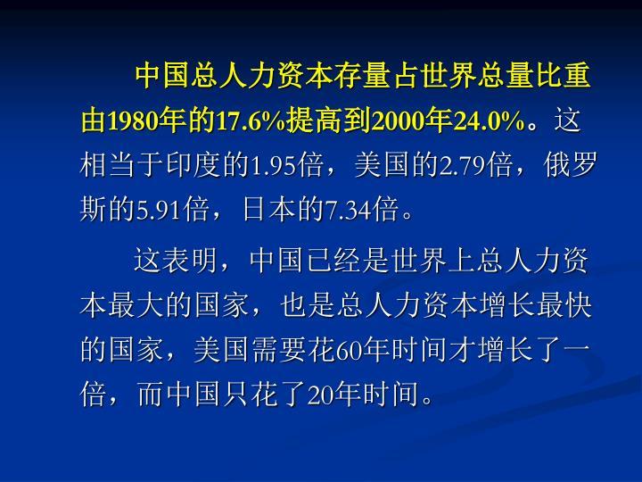 中国总人力资本存量占世界总量比重由