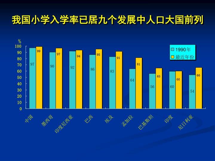 我国小学入学率已居九个发展中人口大国前列