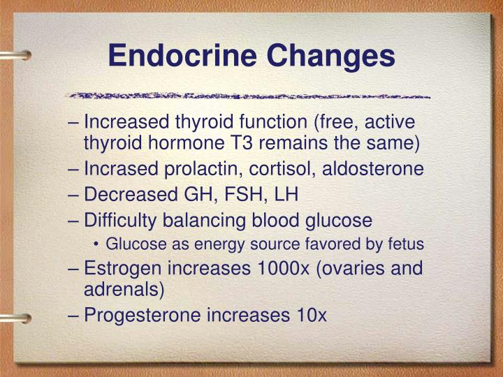 Endocrine Changes