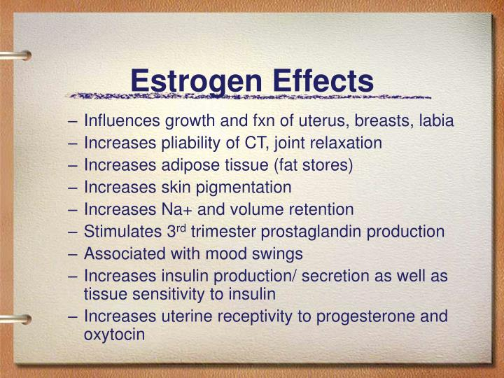 Estrogen Effects
