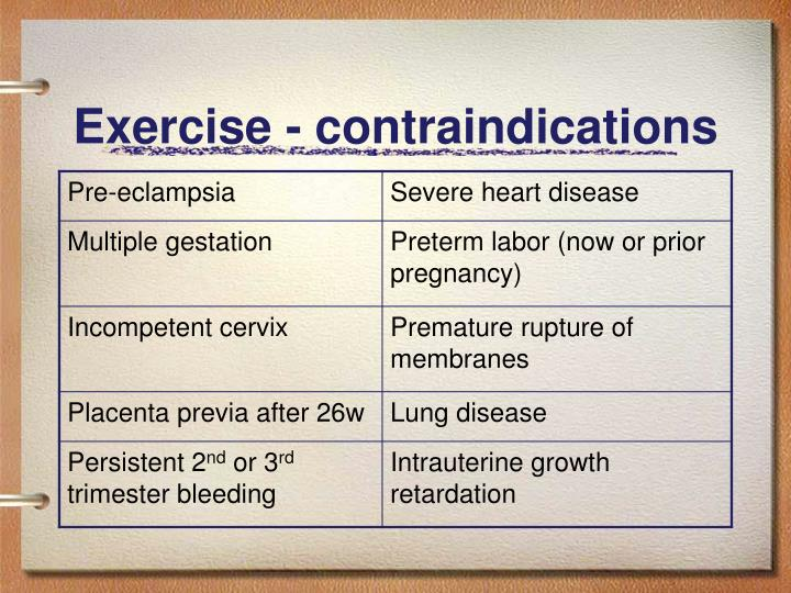 Exercise - contraindications