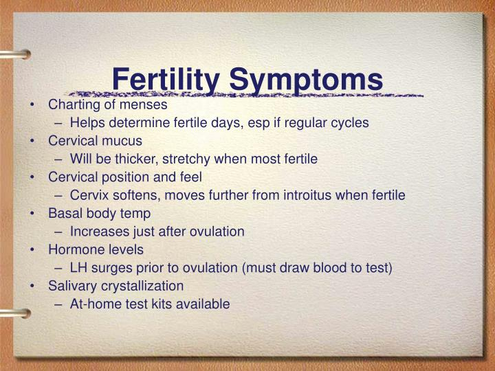 Fertility Symptoms