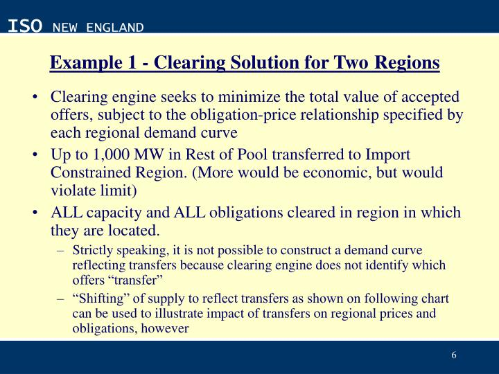 Example 1 - Clearing Solution for Two