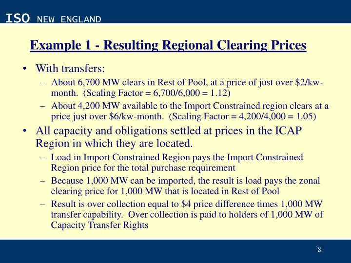 Example 1 - Resulting Regional Clearing Prices
