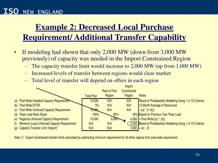 Example 2: Decreased Local Purchase Requirement/ Additional Transfer Capability