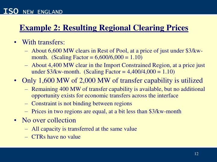 Example 2: Resulting Regional Clearing Prices