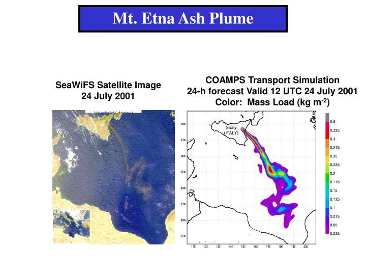 Mt. Etna Ash Plume