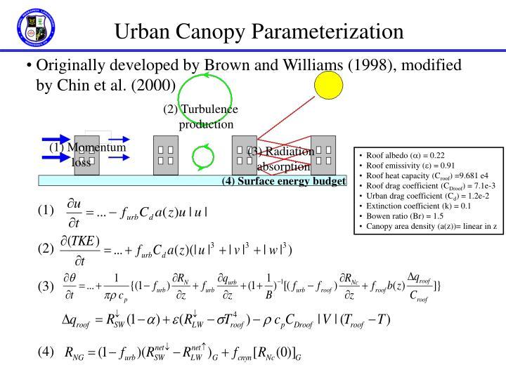 Urban Canopy Parameterization