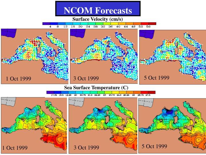 NCOM Forecasts