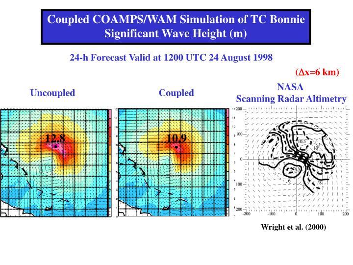 Coupled COAMPS/WAM Simulation of TC Bonnie