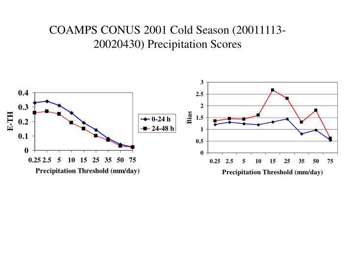 COAMPS CONUS 2001 Cold Season (20011113-20020430) Precipitation Scores