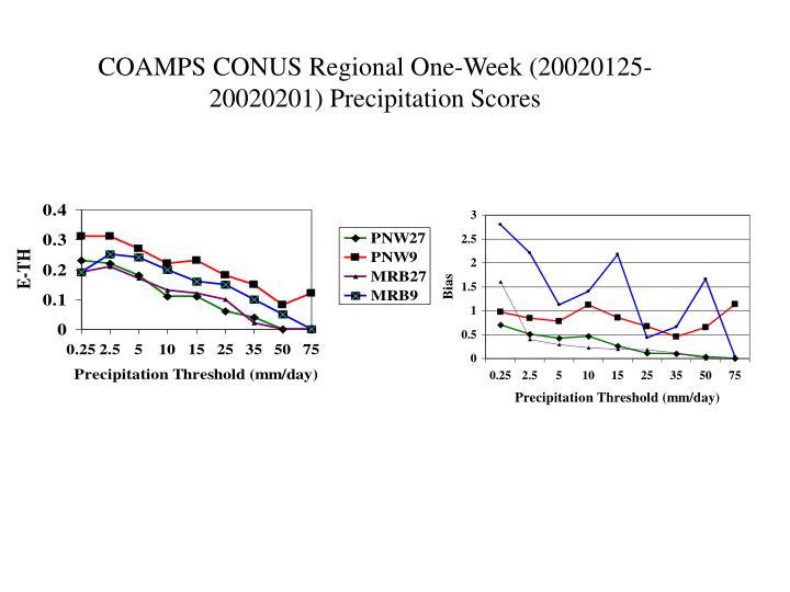 COAMPS CONUS Regional One-Week (20020125-20020201) Precipitation Scores