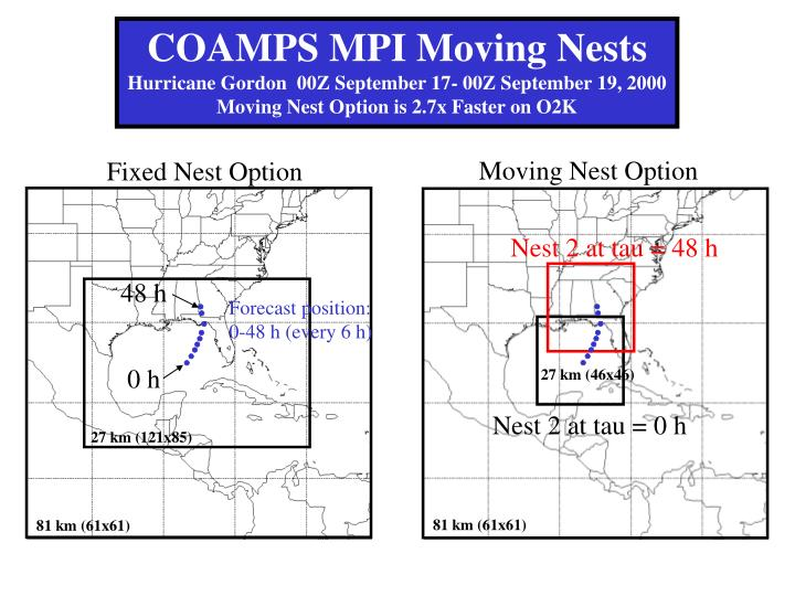 Moving Nest Option