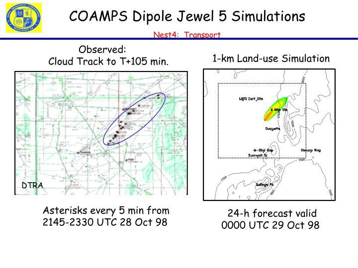 COAMPS Dipole Jewel 5 Simulations