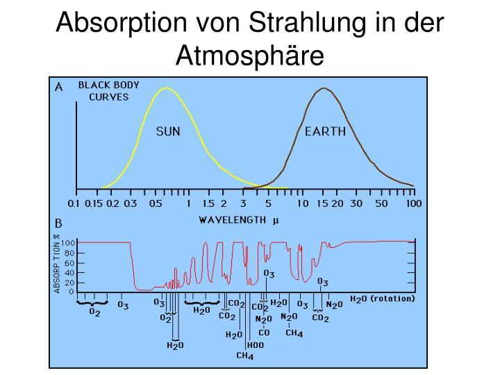 Absorption von Strahlung in der Atmosphäre