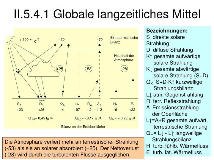 II.5.4.1 Globale langzeitliches Mittel