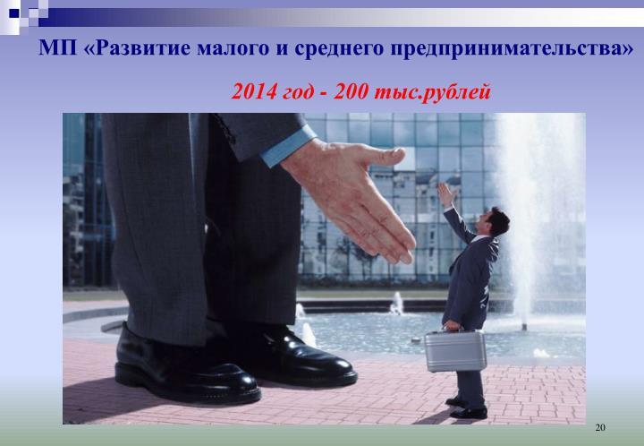 МП «Развитие малого и среднего предпринимательства»