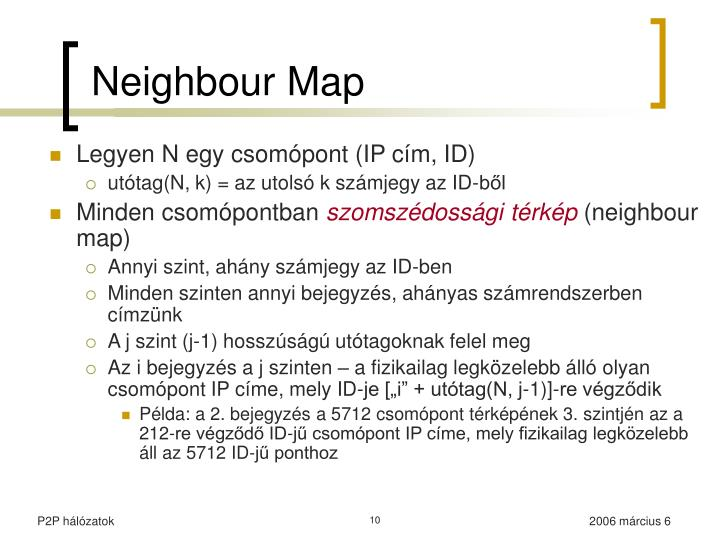 Neighbour Map