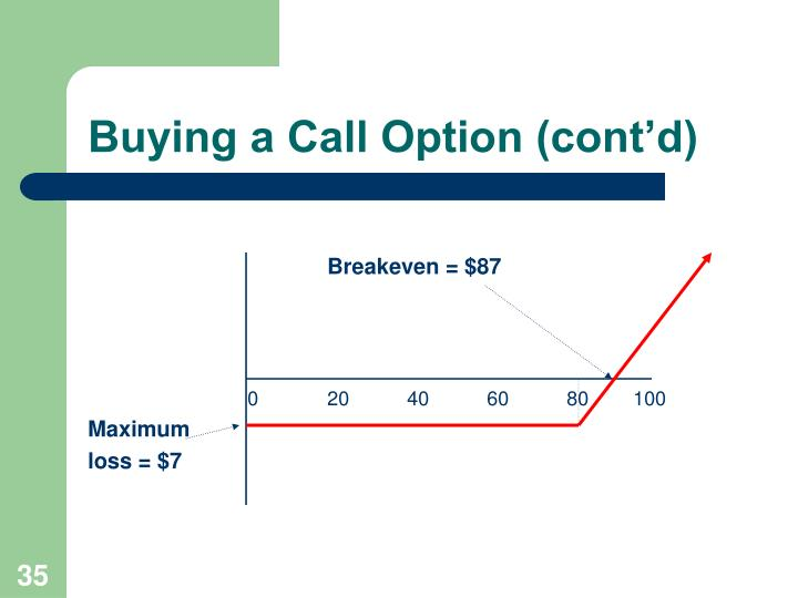 Buying a Call Option (cont'd)