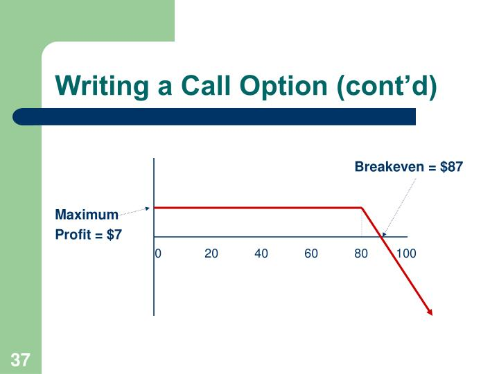 Writing a Call Option (cont'd)
