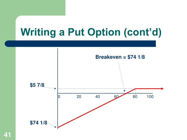 Writing a Put Option (cont'd)