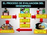 el proceso de evaluacion del desempe o