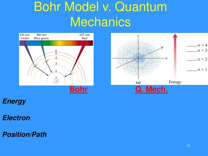 Bohr Model v. Quantum Mechanics