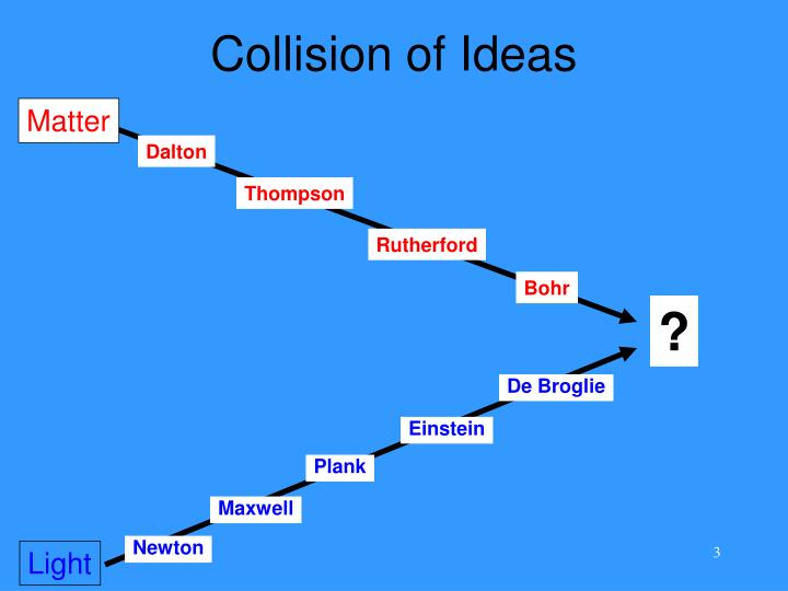 Collision of ideas
