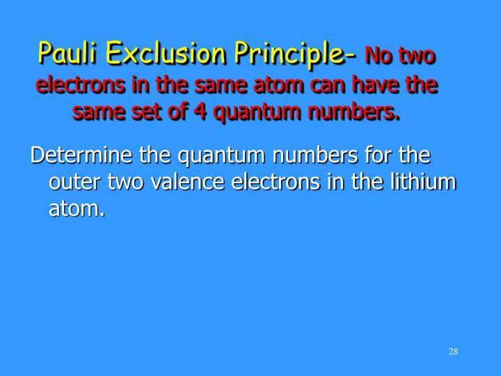Pauli Exclusion Principle-
