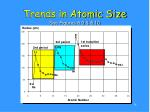 trends in atomic size see figures 8 9 8 10