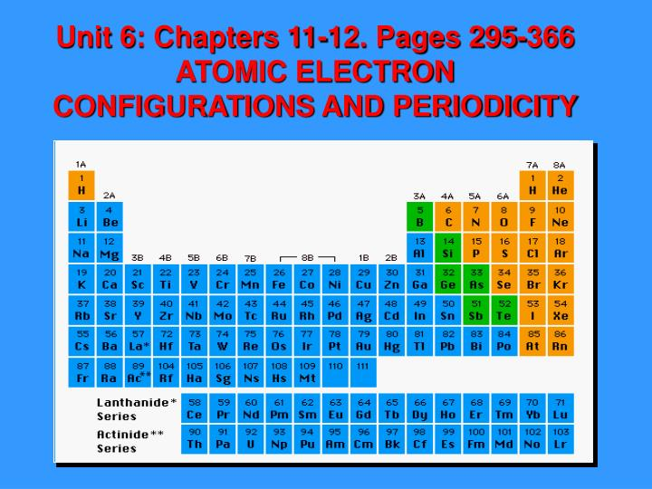 Unit 6 chapters 11 12 pages 295 366 atomic electron configurations and periodicity
