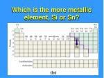 which is the more metallic element si or sn