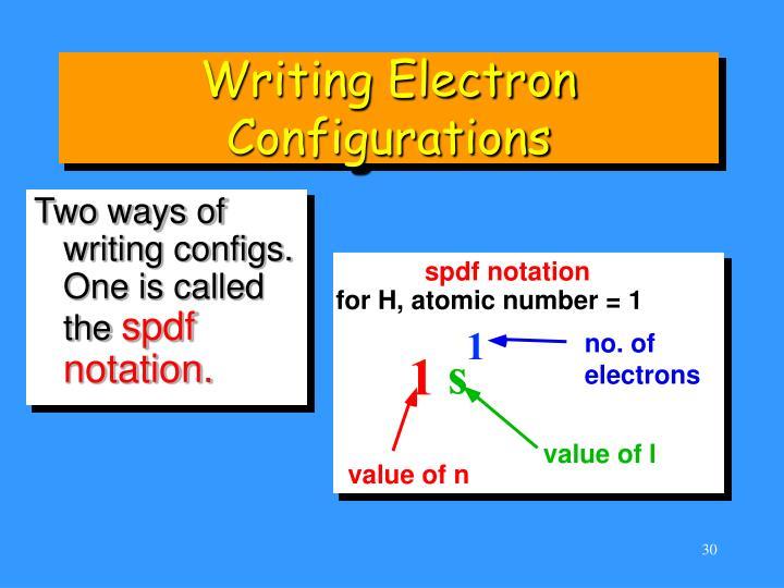 spdf notation