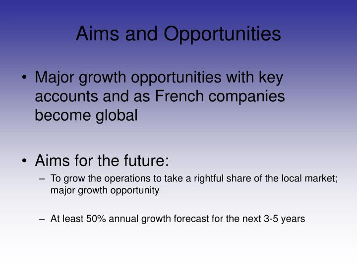 Aims and Opportunities