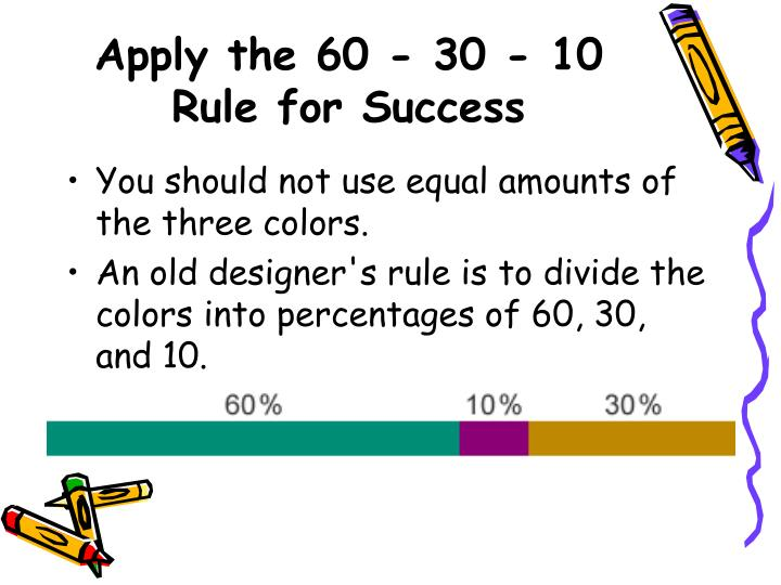Apply the 60 - 30 - 10 Rule for Success