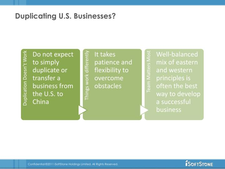 Duplicating U.S. Businesses?