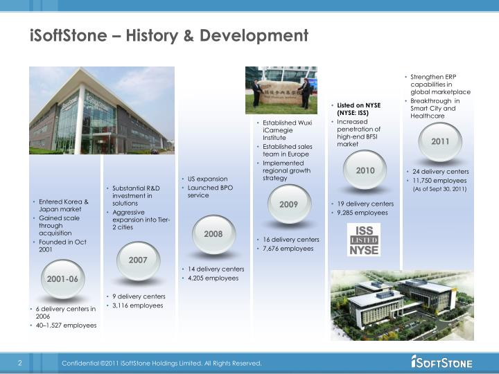 iSoftStone – History & Development