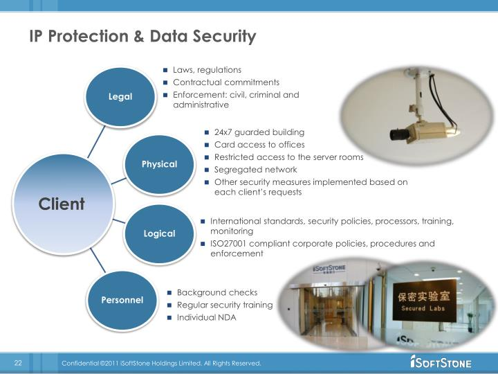 IP Protection & Data Security