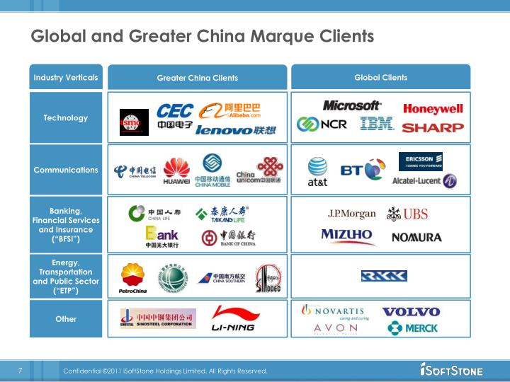 Global and Greater China Marque Clients