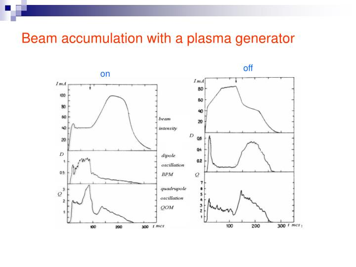 Beam accumulation with a plasma generator