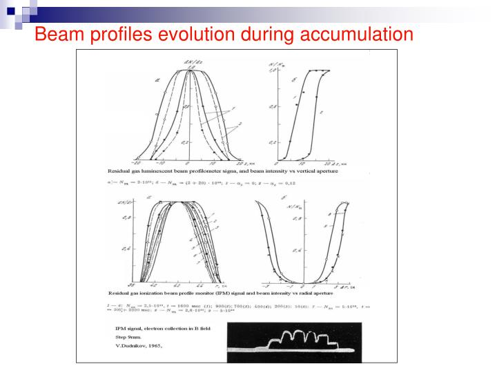 Beam profiles evolution during accumulation