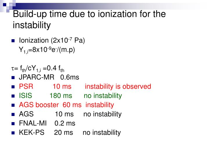 Build-up time due to ionization for the instability