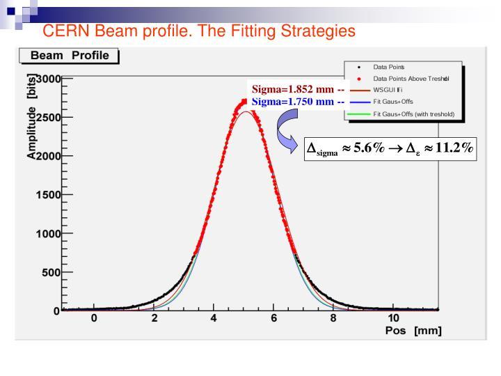 Sigma=1.852 mm --