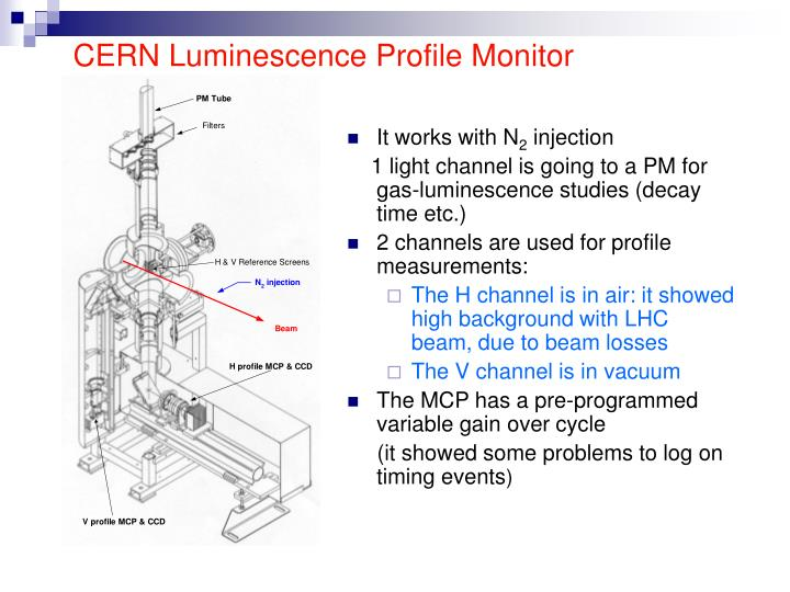 CERN Luminescence Profile Monitor