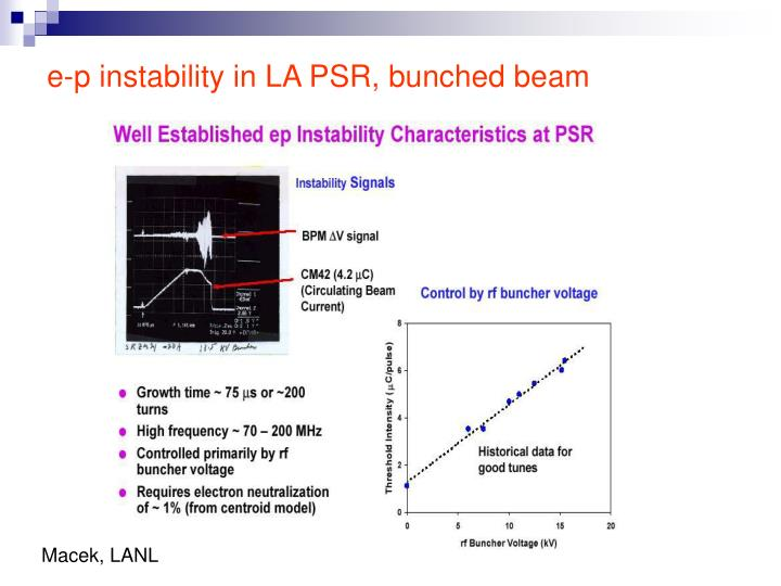 e-p instability in LA PSR, bunched beam
